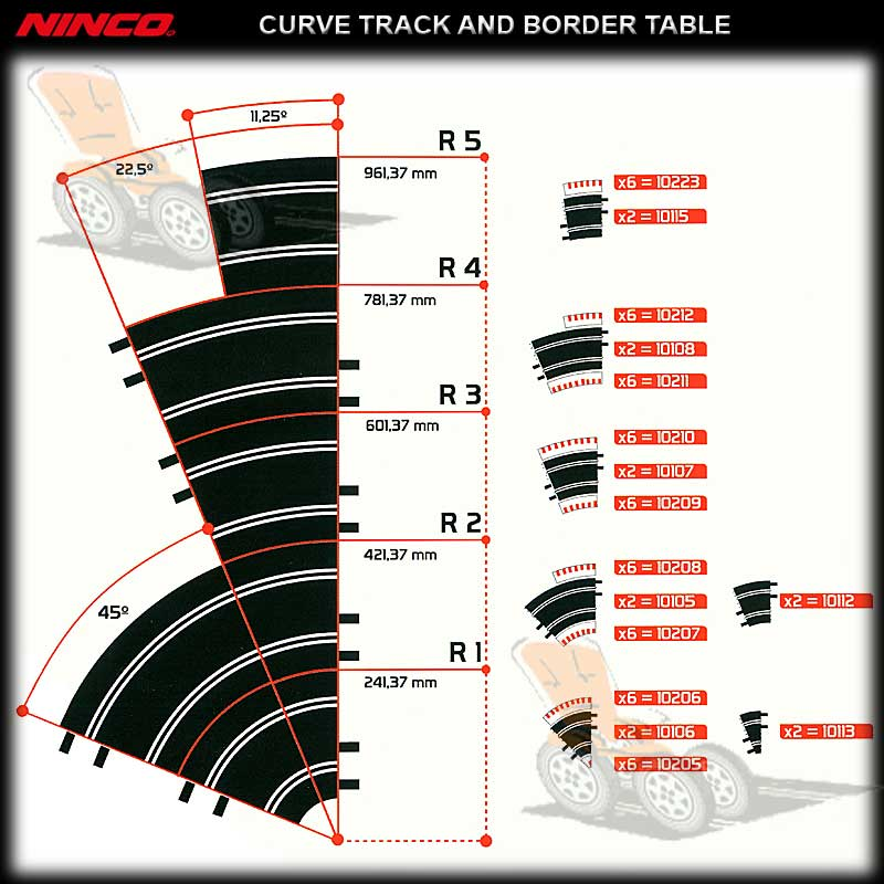 Ninco armchair racer slot cars scalextric ninco fly for Table th border radius