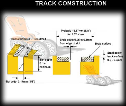 A TRACK SLOT DEPTH INFORMATION